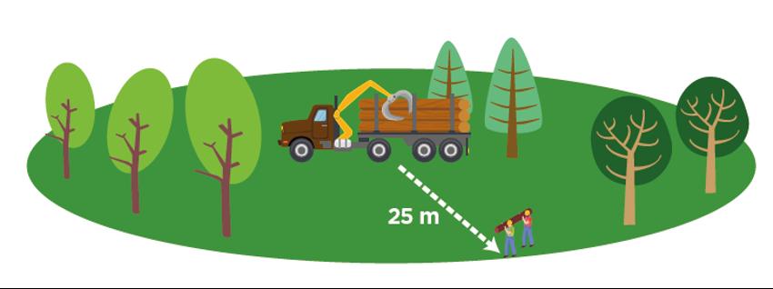 ilustração de distância de rechena